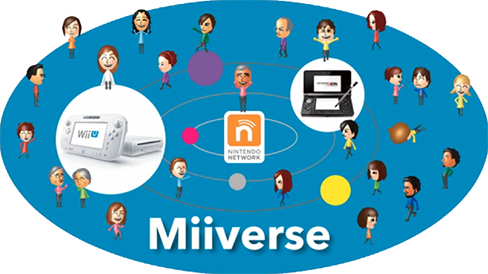Miiverse for Nintendo 3DS