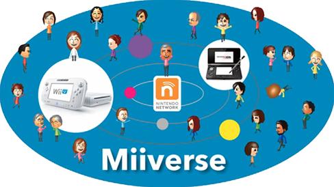 Miiverse for Nintendo 3DS
