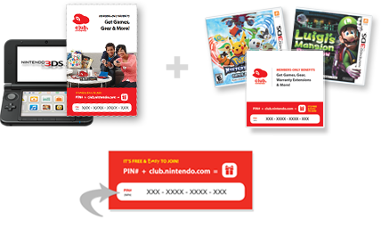 3DS Club Nintendo Pin Numbers